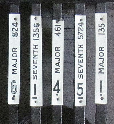 The chord bar labels of a vintage 5-chord autoharp.