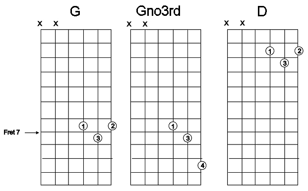 Mandolin 8 string mandolin chords : Banjo : 6 string banjo chords 6 String plus 6 String Banjo' 6 ...