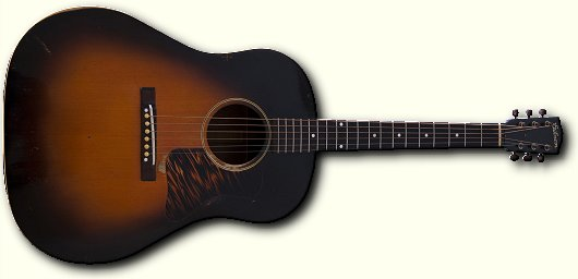 Acoustic Guitar Buyerss Guide From Riverboat Musictm