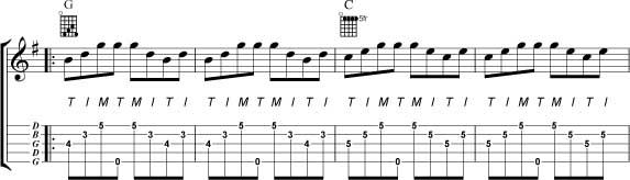 mickey cochran 39 s introduction to banjo tablature. Black Bedroom Furniture Sets. Home Design Ideas
